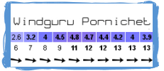 windguru-pornichet-1