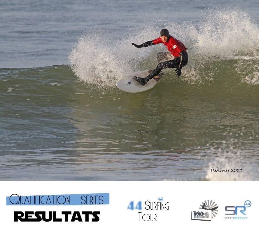 44 Surfing Tour: Résultats Séries de qualification. dans 44 Surfing Tour POUR-A